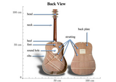 making-your-own-guitar-art-of-woodworking